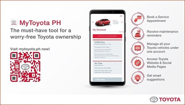 Overview of the MyToyota PH tool