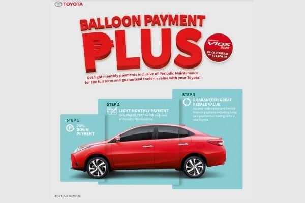 Balloon Payment Plus available for the 2020 Toyota Vios ad