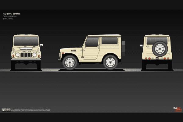 First generation Suzuki Jimny