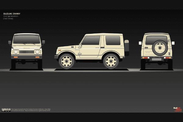 Second generation Suzuki Jimny