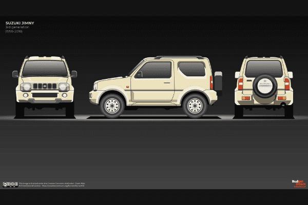 Third-generation Suzuki Jimny
