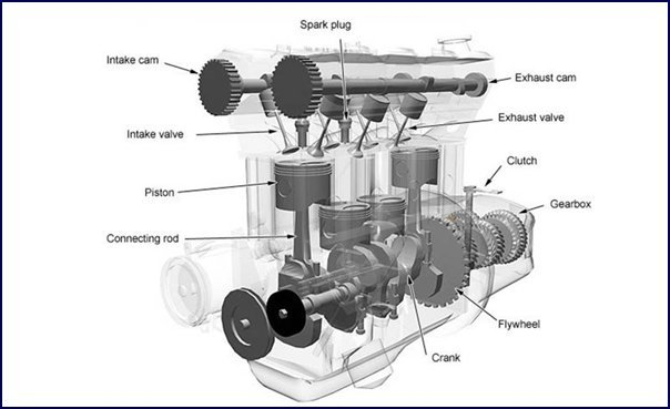 A picture of a car's engine.
