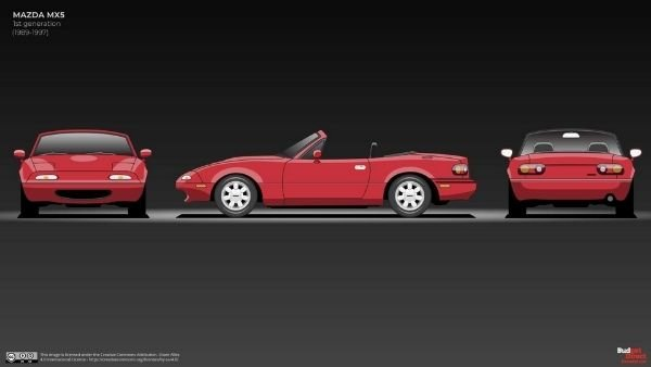 A picture of the Miata NA's front side and rear.