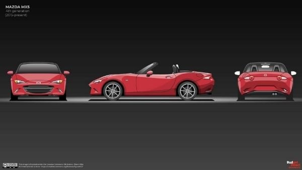 A picture showing the front, rear, and side of the ND Miata
