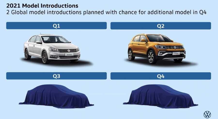 VW upcoming models