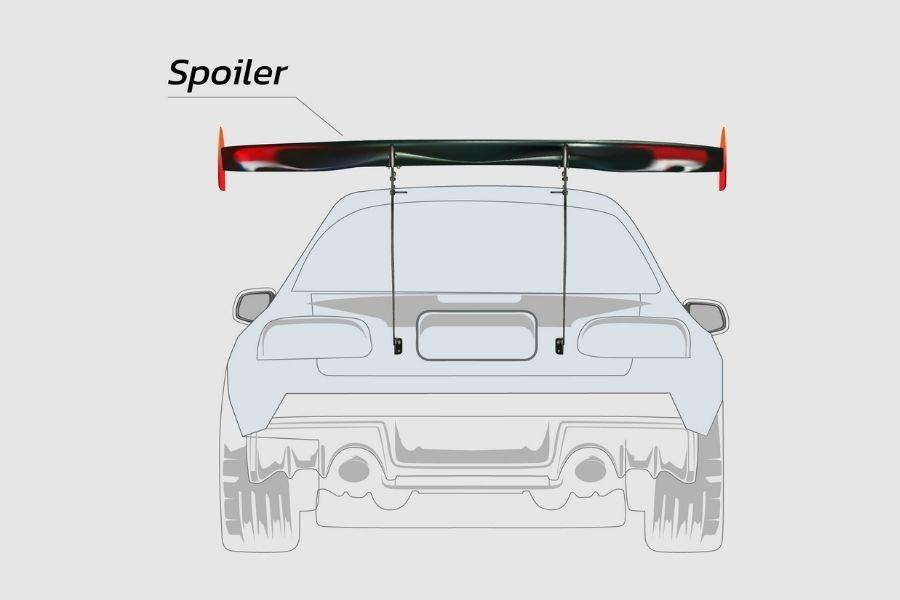 Car rear spoiler