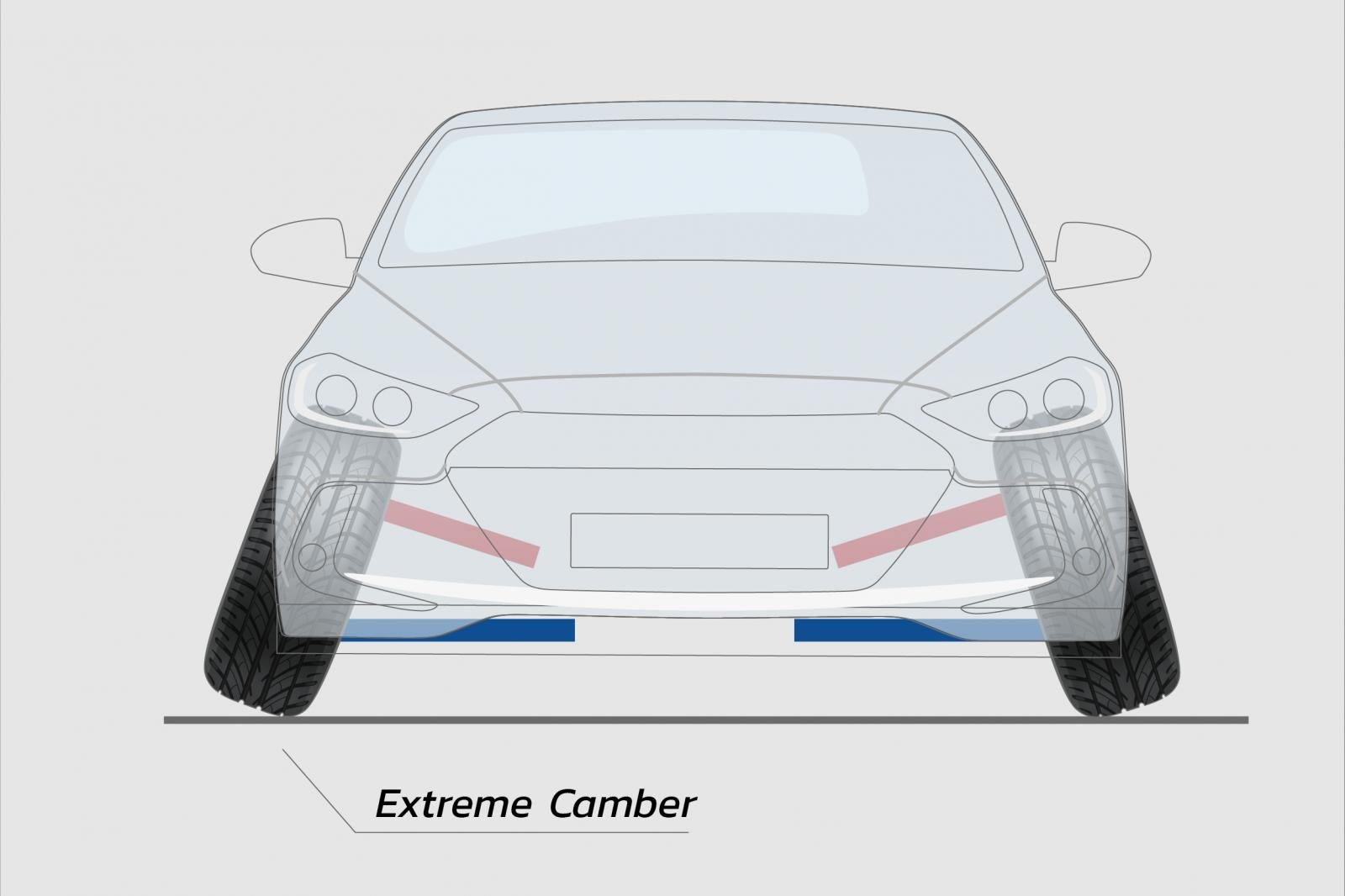 Car extreme camber