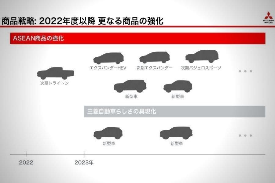 A screenshot of Mitsubishi's earnings announcement