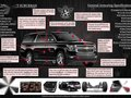 Chevrolet Suburban Armored 2017 For Sale-10