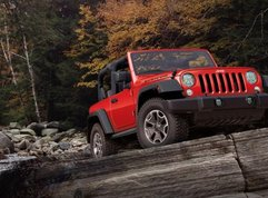 Jeep Philippines price list - April 2020