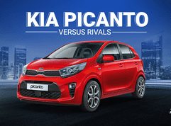 Kia Picanto: How does it stack up against its rivals?