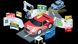 Automotive Industry Updates