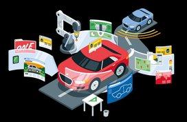 Auto industry: Latest updates