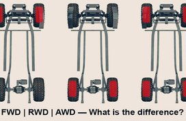 Front Wheel, Rear Wheel or All-Wheel drive: Which is better?
