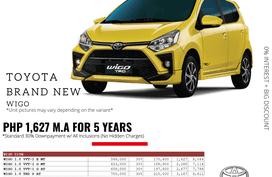 Brand new Toyota Wigo  1.0 G AT