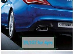Hyundai Genesis Coupe 2015 for sale