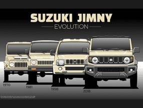 Evolution of Suzuki Jimny: What has changed across 4 generations?