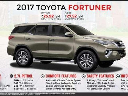 Toyota Price In Philippines 2017 >> Toyota Fortuner G 4x2 2017 Manual Best Deal offer! 89588