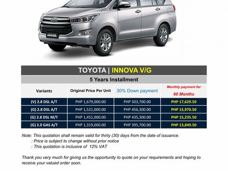 2020 Toyota Innova for sale in Pasig - WE CATER ALL BRANDS AND VARIANTS