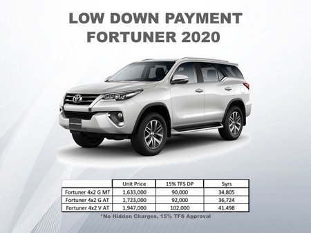 Brand New Improved Toyota FORTUNER 2020 promo!