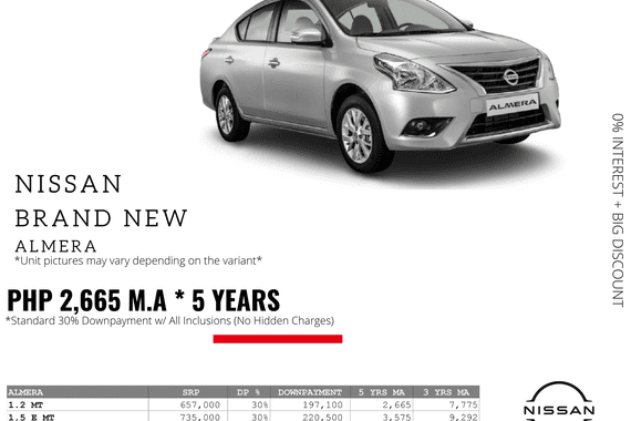 0% Interest + Big Discount Promos! Brand New Nissan Almera - 30% DP @ Php 2,665 monthly
