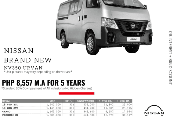 0% Interest + Big Discount Promos! Brand New Nissan Urvan - 30% DP @ Php 8,557 monthly