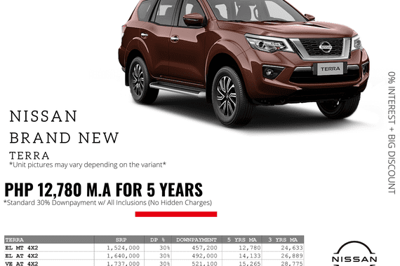 0% Interest + Big Discount Promos! Brand New Nissan Terra - 30% DP @ Php 12,780 monthly