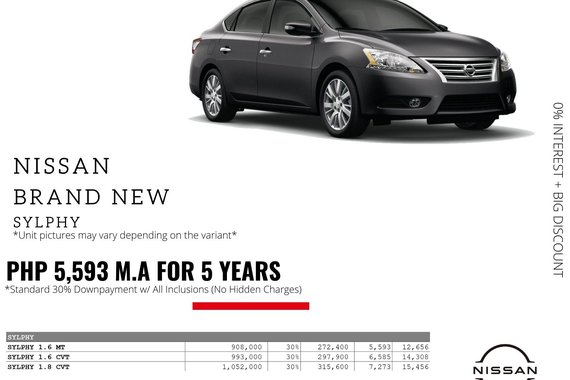 2021 Nissan Sylphy  1.6L MT